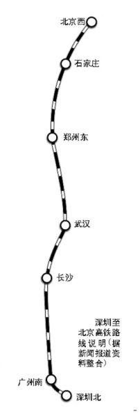而整个京深高铁北段,包括北京经石家庄,郑州到武汉1000多公里的高速