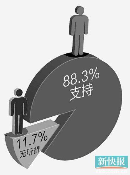 广州塔至万胜围有轨电车环评报批稿公示
