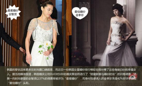 韩国女星婚纱品味排行榜全智贤垫底金孝珍夺冠