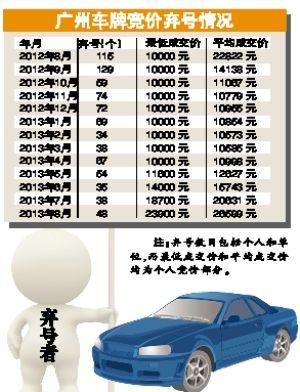 2017车牌螺丝安装图解 广州