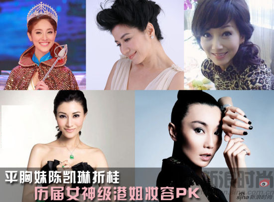 平胸妹陈凯琳折桂历届女神级港姐妆容PK
