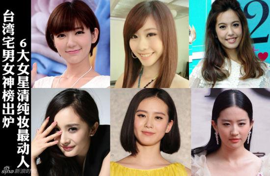 台湾宅男女神榜出炉6大女星清纯妆最动人