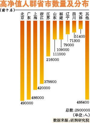哪个省人口最多_中国哪个省人口过亿