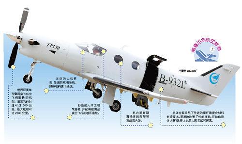 机械师杨仙逸在广州大沙头红楼创办广州飞机制造厂