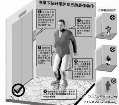 惠州交警 电梯断电下坠应急自救技巧