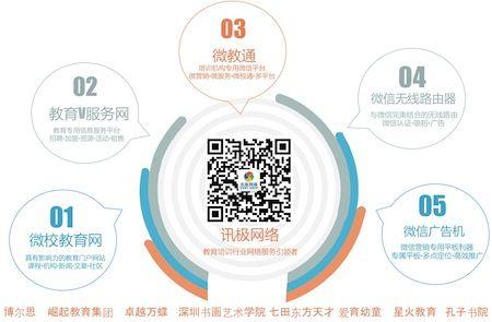 讯极网络推出首个教育培训行业全服务平台