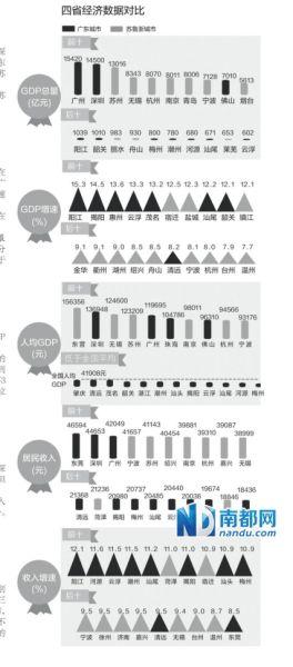 税收总量与经济总量的对比 数据_营改增前后税收对比图
