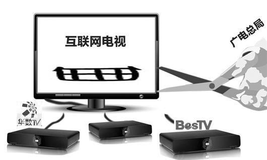 电视机不具备登录互联网的功能