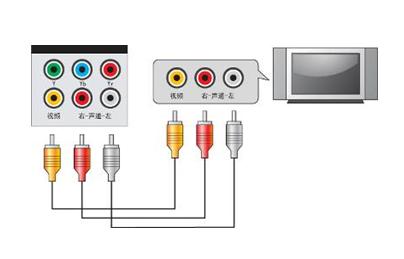 数字电视信号传输与分配网络主要包括卫星