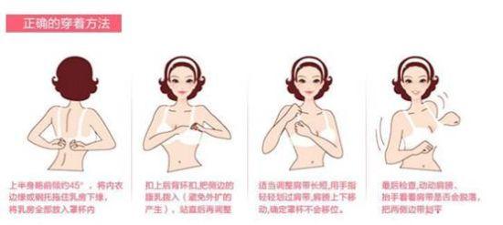 正确的内衣穿戴可参照下面5个步骤:1