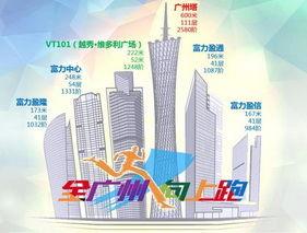 2014广州垂直马拉松系列赛蓄势待发