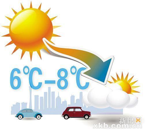 气温直降6-8,但尚未达到寒潮级别   (新快报记者 徐利欣)终于盼到变冷啦!强冷空气正蓄势待发,中央气象台预计,从今天起至12月2日,一股或将是今年下半年以来影响我国实力最强、范围最广的冷空气将自西向东影响大部地区,部分地区的气温将大面积创新低。   新快报记者从省气象台了解到,这股强冷空气大举挥军南下,预计会从周日开始影响广东,气温显著下降,并有小到中雨降水。展望30日夜间到12月2日,我省西部有小到中雨,大部有小雨,全省气温自北向南逐步下降6~8。   不过,穿毛衣的日子还需耐心等候至下周