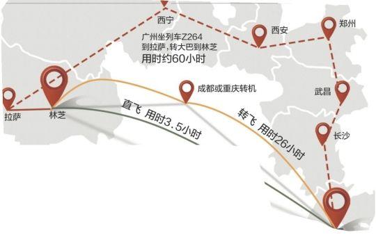 从广州乘飞机可达拉萨 直飞林芝3.5小时就到|广