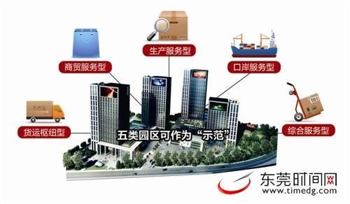 物流公司组织结构