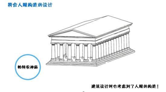 曲面建筑手绘稿