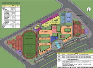 顺德东部新城规划图