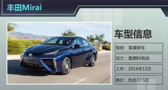 """8家车企普及""""加氢站"""" 推广燃料电池车"""